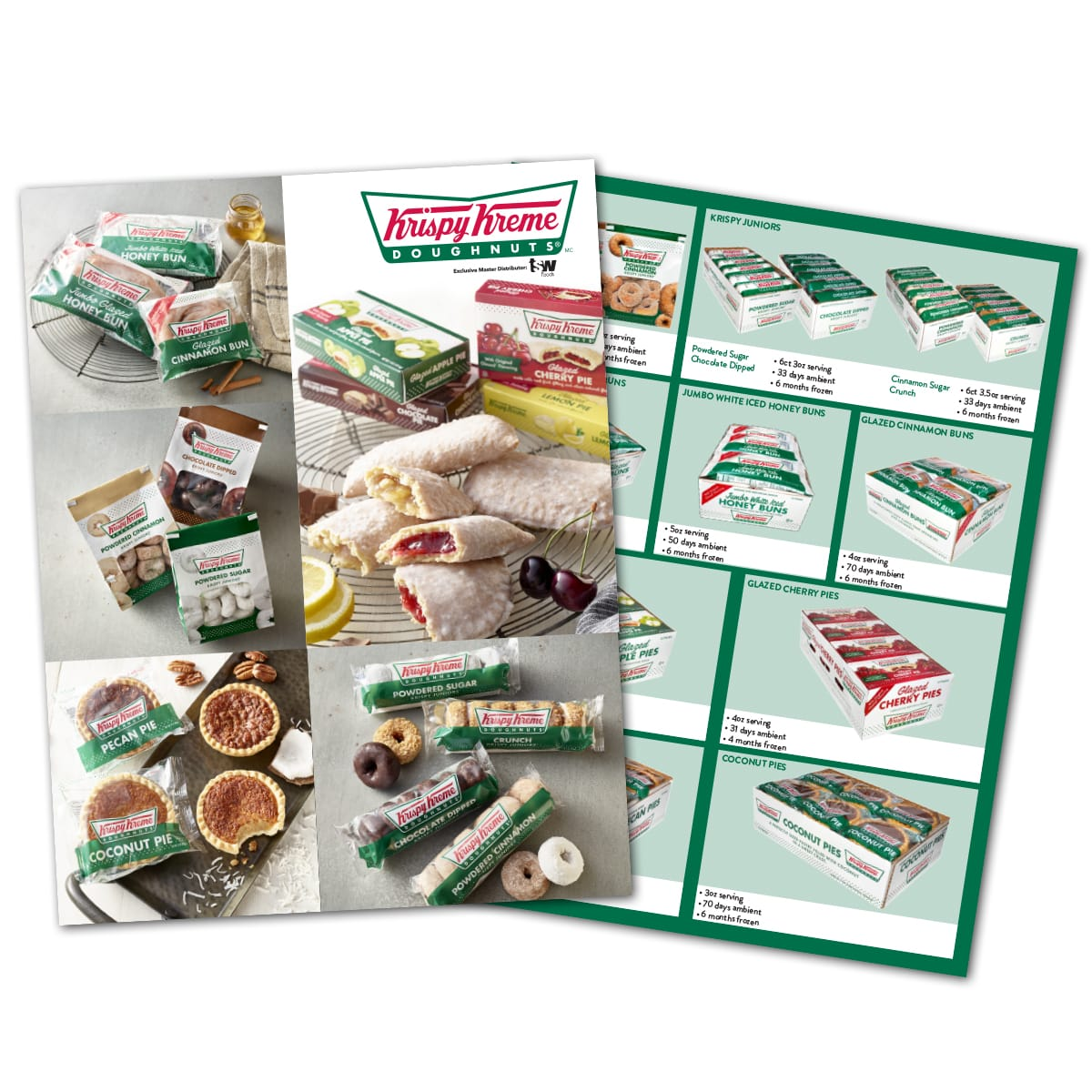 Krispy Kreme Sell Sheet